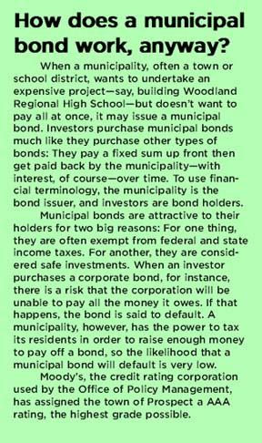 municipal bond box